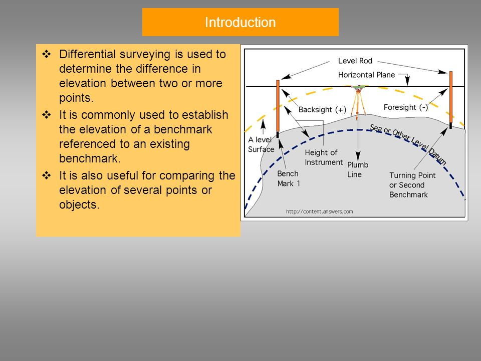Differential Leveling Ppt Video Online Download - How to determine elevation