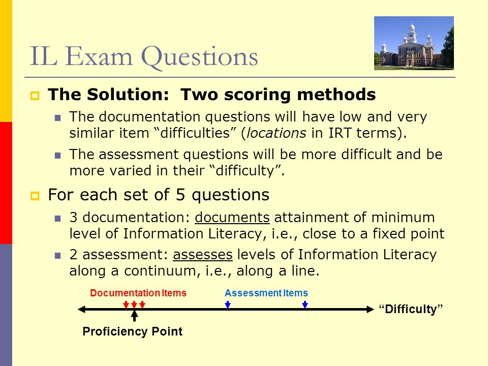 IL Exam Questions The Solution: Two scoring methods