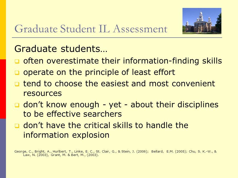Graduate Student IL Assessment