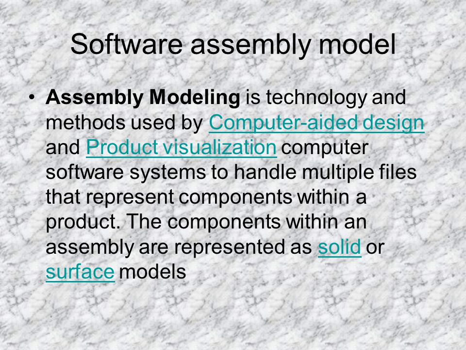 Software assembly model