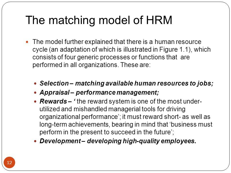 Strategic Human Resource Management Ppt Video Online