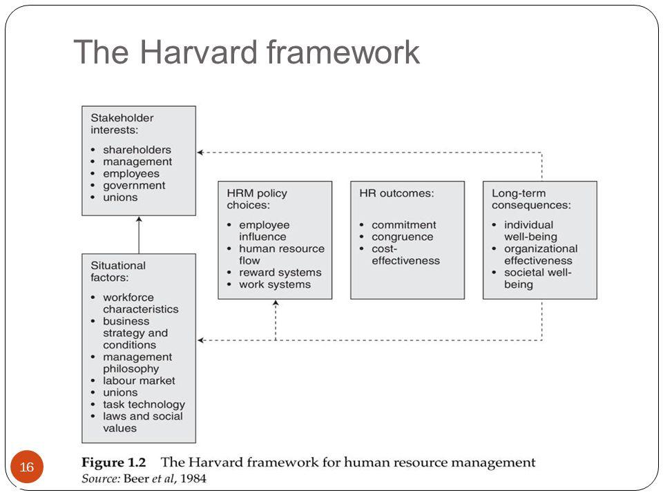 beer et al's 1984 harvard model The other founding fathers of hrm were the harvard school of beer et al (1984)  'human resource management  harvard model of hrm (from beer et al, 1984).