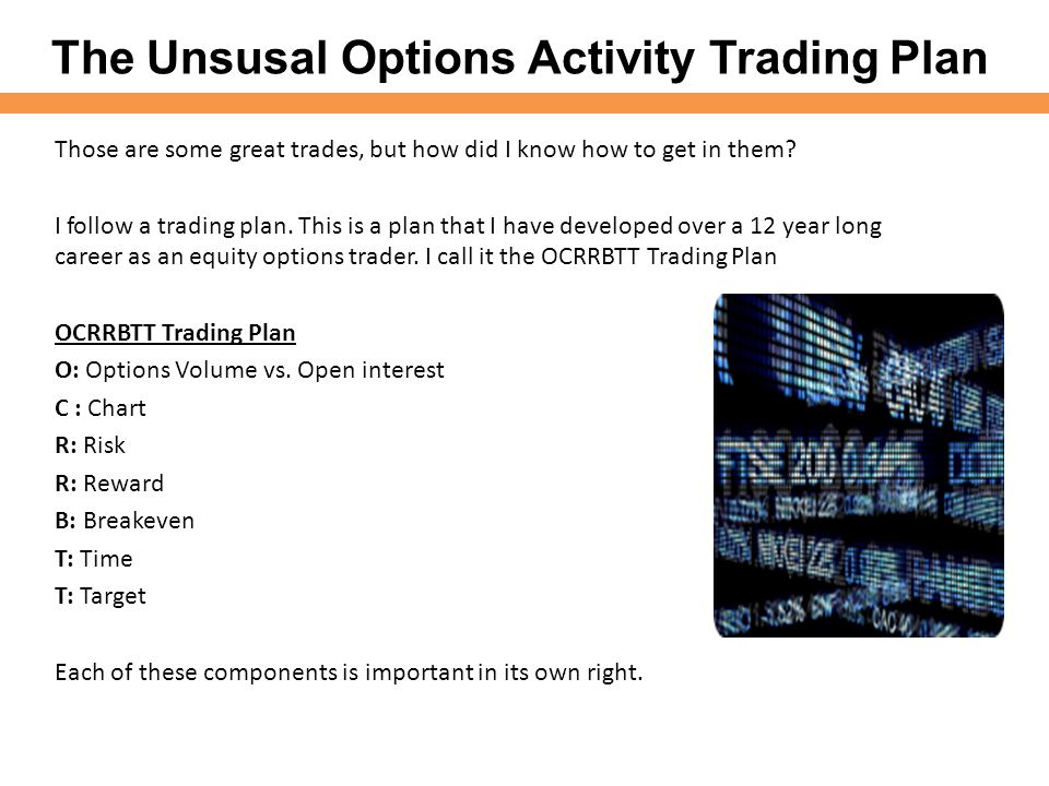 Option trading volume vs open interest