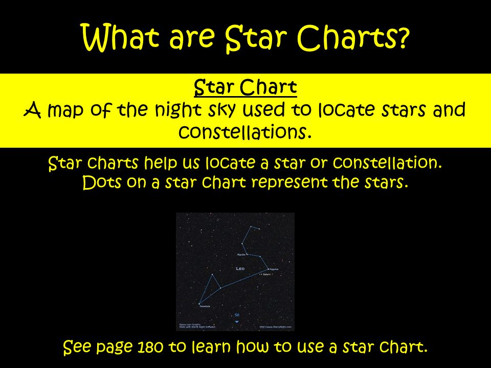 What Are Star Charts Star Chart