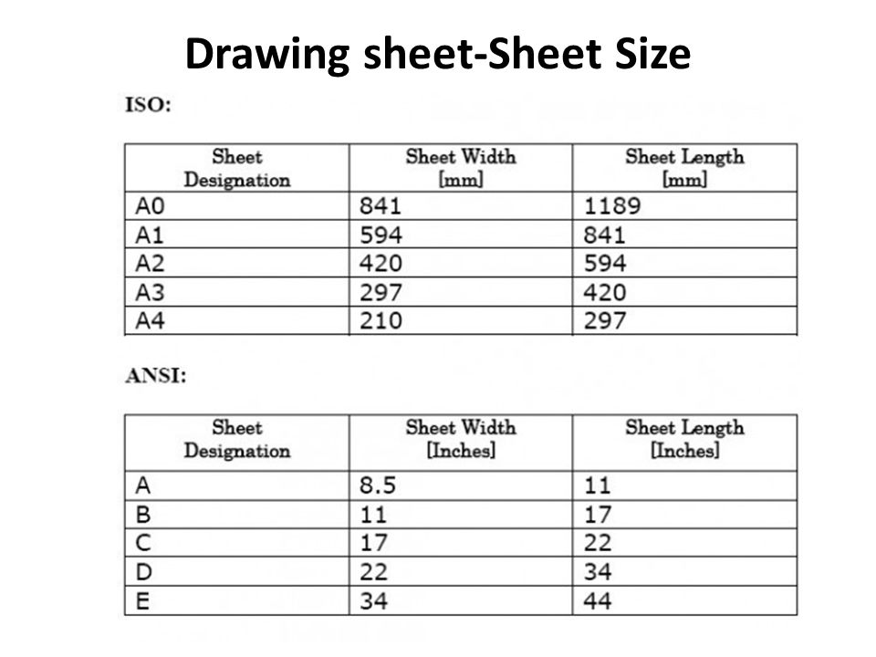 Engineering drawing me ppt video online download for Blueprint sizes