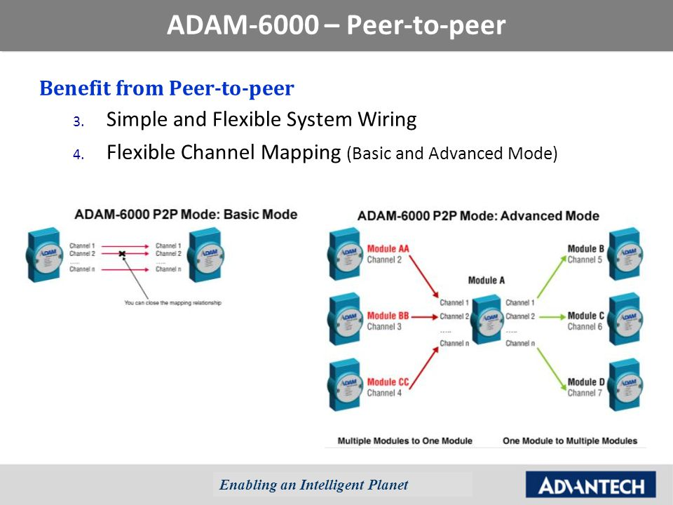 ADAM 6000+%E2%80%93+Peer to peer+Simple+and+Flexible+System+Wiring wireless io networking with adam 2000 series sales webinar ppt adam 6060 wiring diagram at creativeand.co