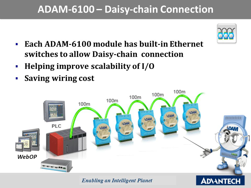 ADAM 6100+%E2%80%93+Daisy chain+Connection wireless io networking with adam 2000 series sales webinar ppt adam 6060 wiring diagram at creativeand.co