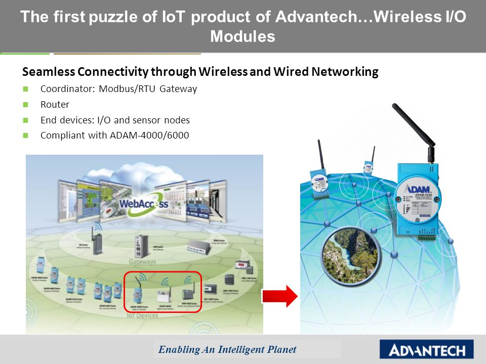 The+first+puzzle+of+IoT+product+of+Advantech%E2%80%A6Wireless+I%2FO+Modules wireless io networking with adam 2000 series sales webinar ppt adam 6060 wiring diagram at creativeand.co