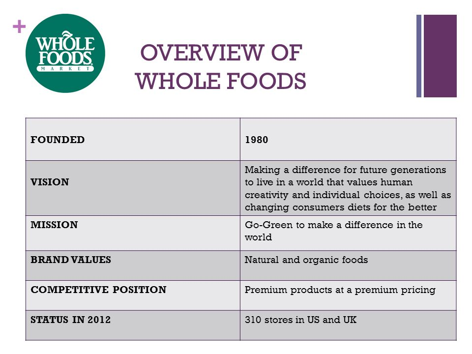 whole foods mission and vision Module 1 case study assignment  the case study assignment for module 1 draws on the following case study in your textbook: case 2: whole foods market in 2010: vision, core values, and strategy.