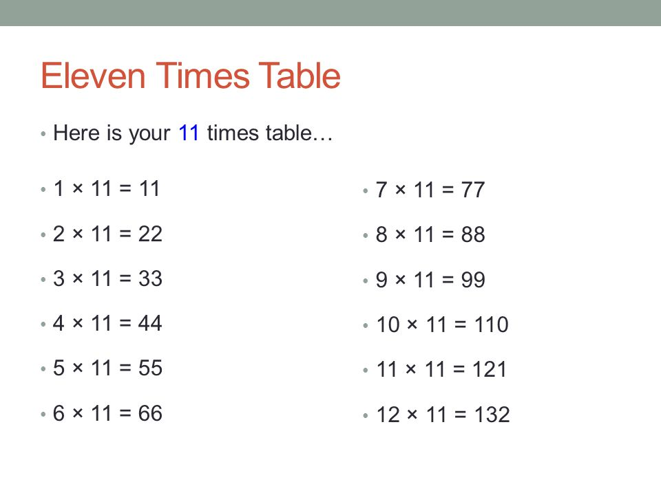 Introduction to multiplication ppt video online download for What times table is 99 in