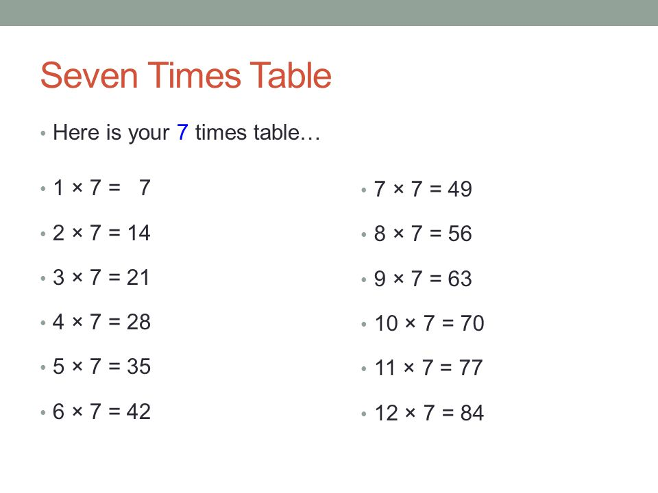 Seven Times Table Here is your 7 times table\u2026 1 × 7 \u003d 7 2