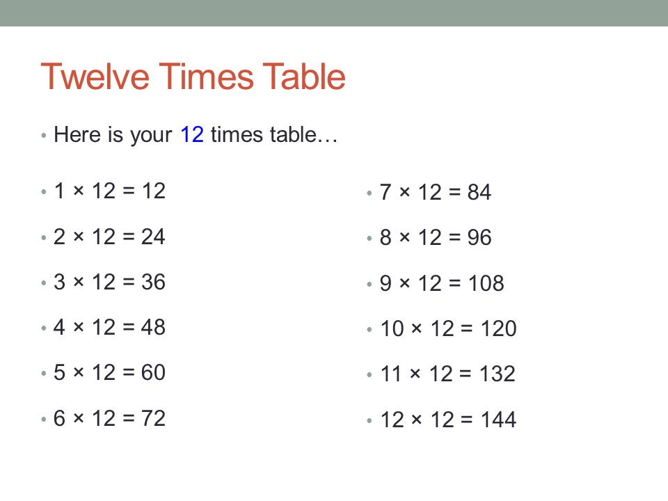 Introduction to multiplication ppt video online download for 108 times table