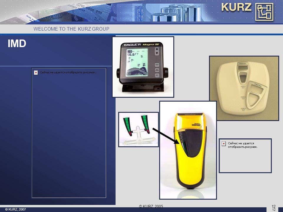 Kurz Foil Technology Imd Inmold Decoration Insert Molding Ppt Video Online Download