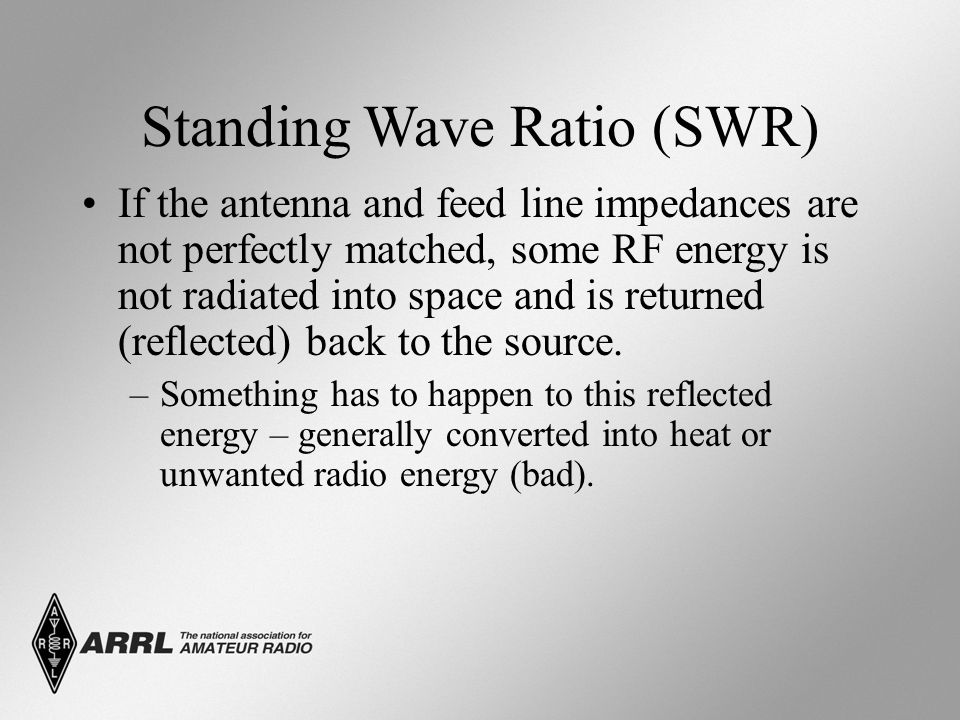 Standing Wave Ratio (SWR)
