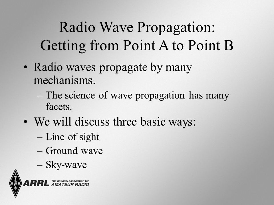 Radio Wave Propagation: Getting from Point A to Point B