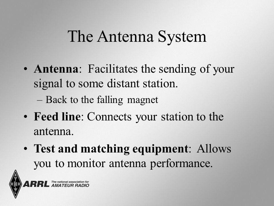 The Antenna System Antenna: Facilitates the sending of your signal to some distant station. Back to the falling magnet.