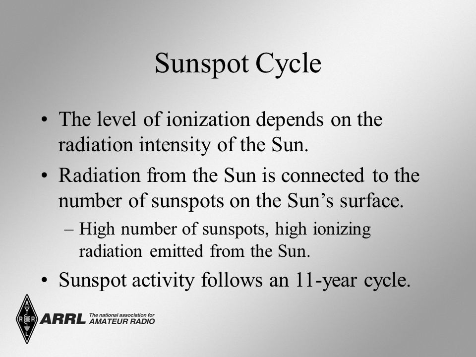 Sunspot Cycle The level of ionization depends on the radiation intensity of the Sun.