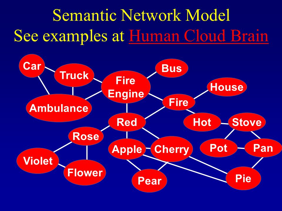 semantic Semantic engines llc develops products in the fields of information search and retrieval, text mining, semantic analysis, sentiment analysis, and contextual advertising we are located in new york city.