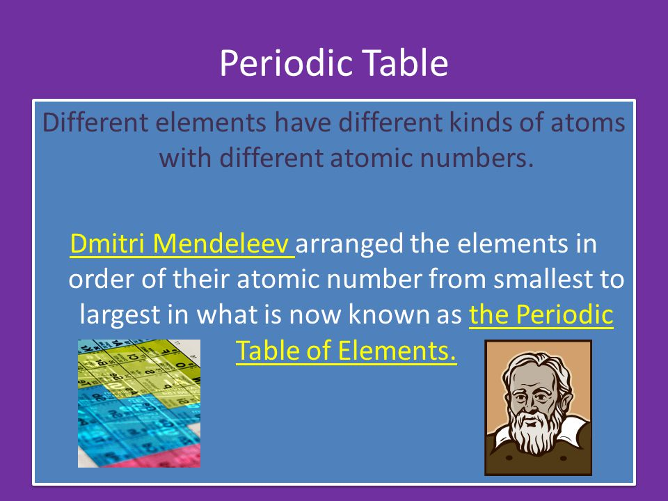 Atoms inside the atom ppt video online download periodic table urtaz Image collections