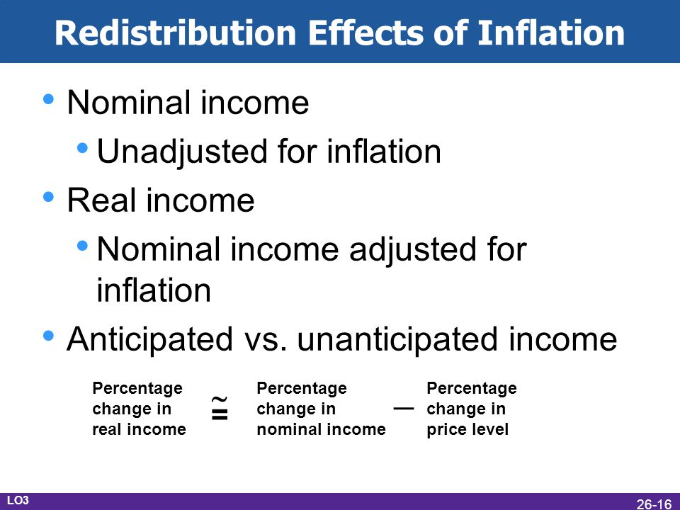 Redistribution Effects of Inflation