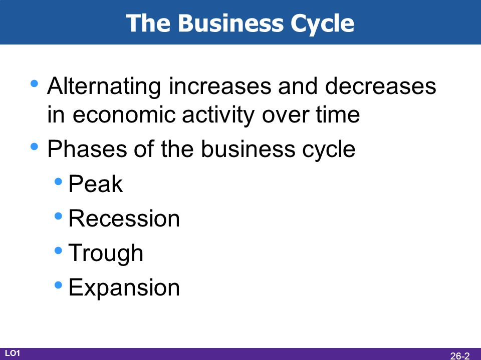 Alternating increases and decreases in economic activity over time