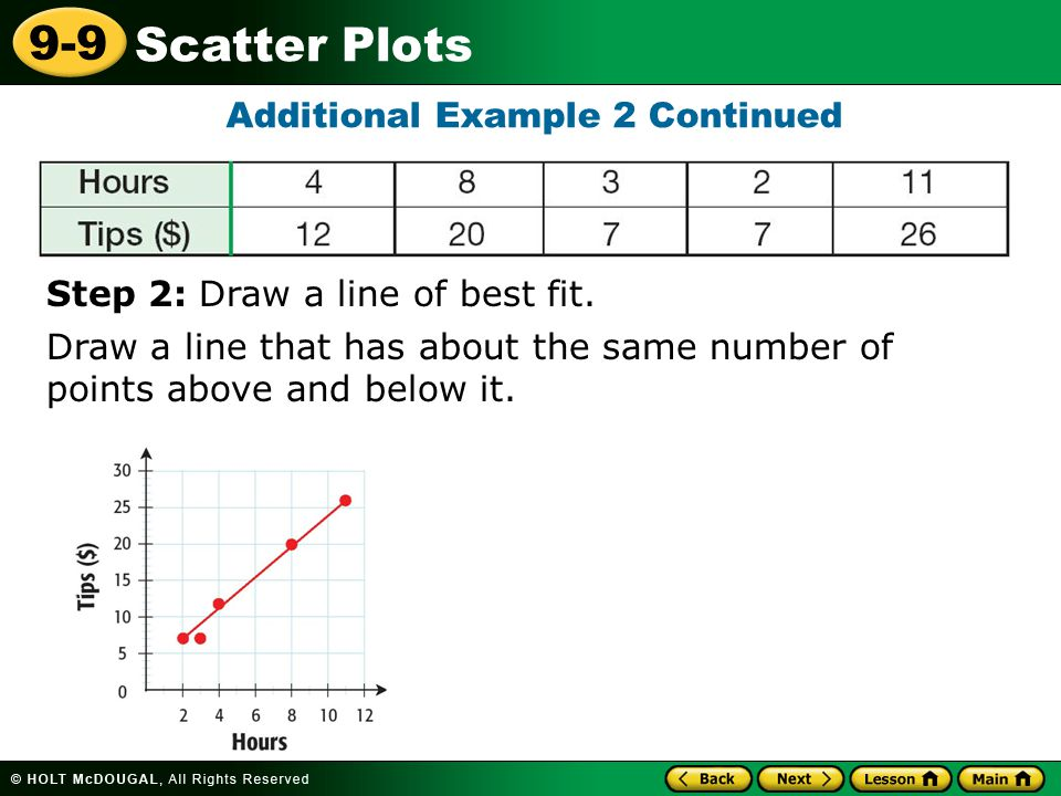 Drawing Lines Of Best Fit : Warm up problem of the day lesson presentation