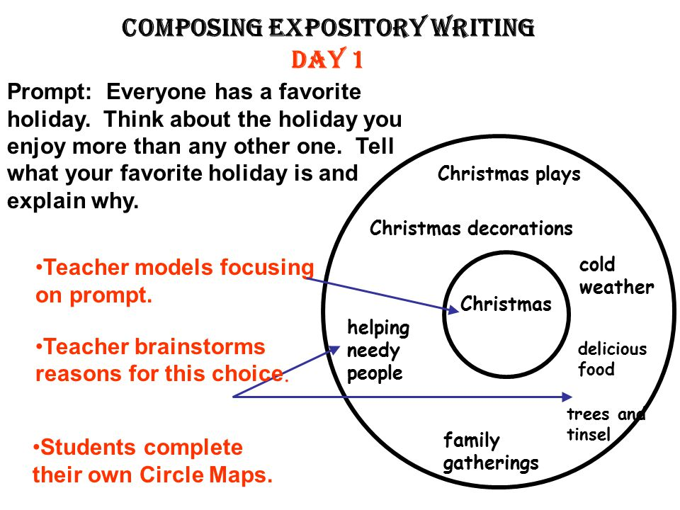 Composing Expository Writing Day 1 Ppt Video Online Download