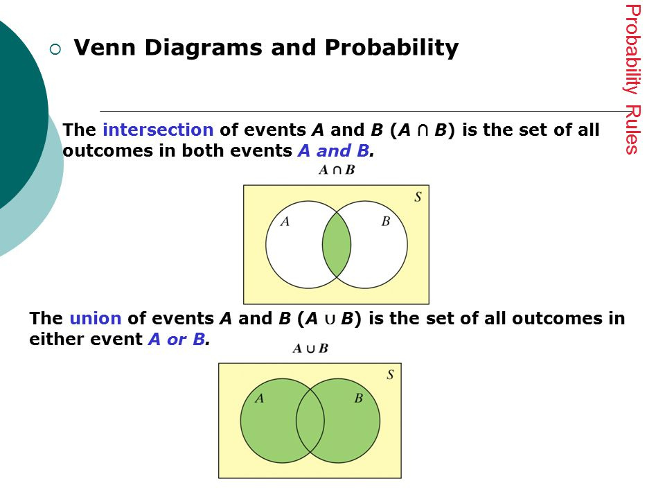 Venn diagrams and probability target goals i can use a venn diagram 23 venn diagrams and probability ccuart Gallery