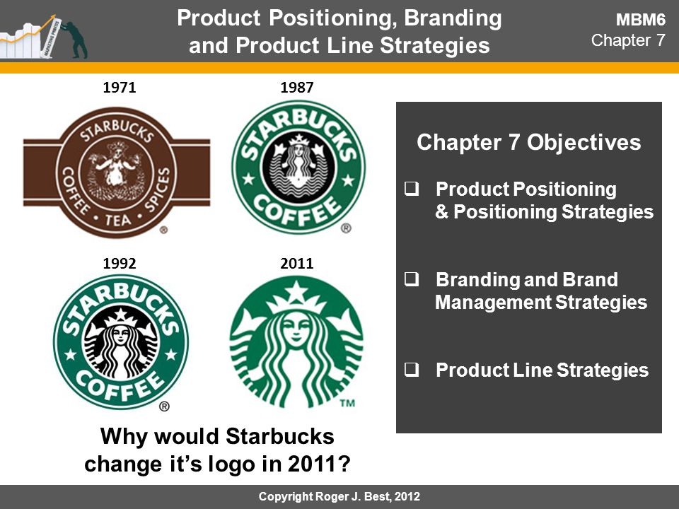 starbucks brand element What dunkin' donuts and starbucks can learn from venmo and the it's missing one key element: walk into any starbucks, a brand with 19 million mobile app.