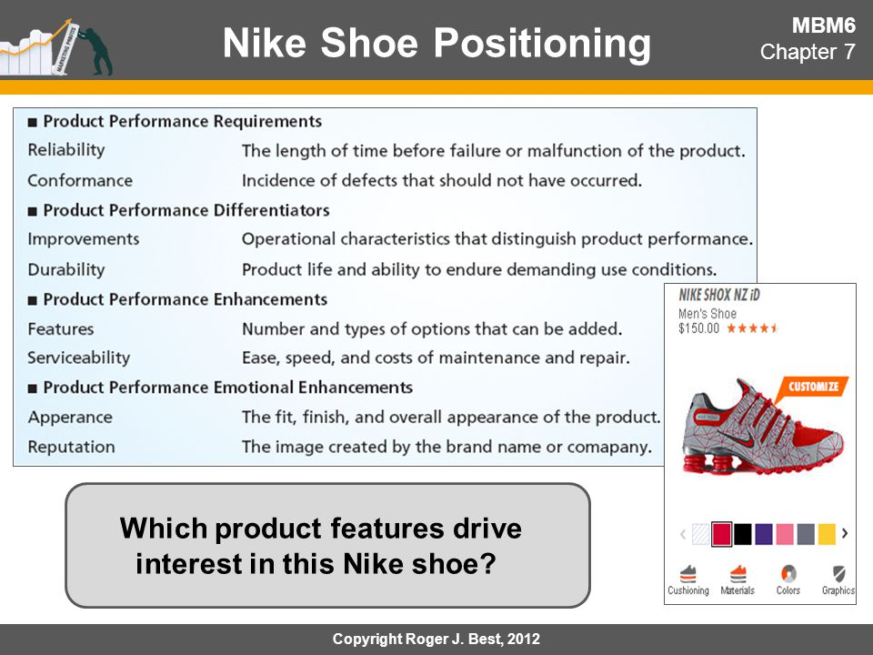 nike positioning Soccer: cleats by position eastbay cleated copywriter because of the benefits of leather for this position, nike's tiempo cleats are a very popular choice.