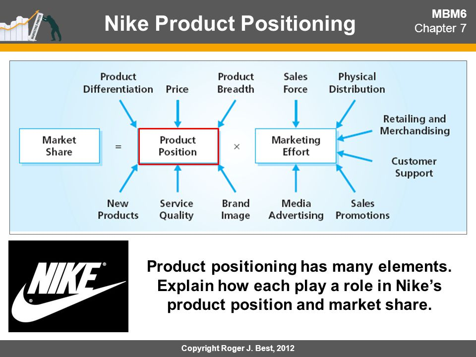 product positioning How you differentiate your product or service from that of your competitors and then determine which market niche to fill - entrepreneur small business encyclopedia.