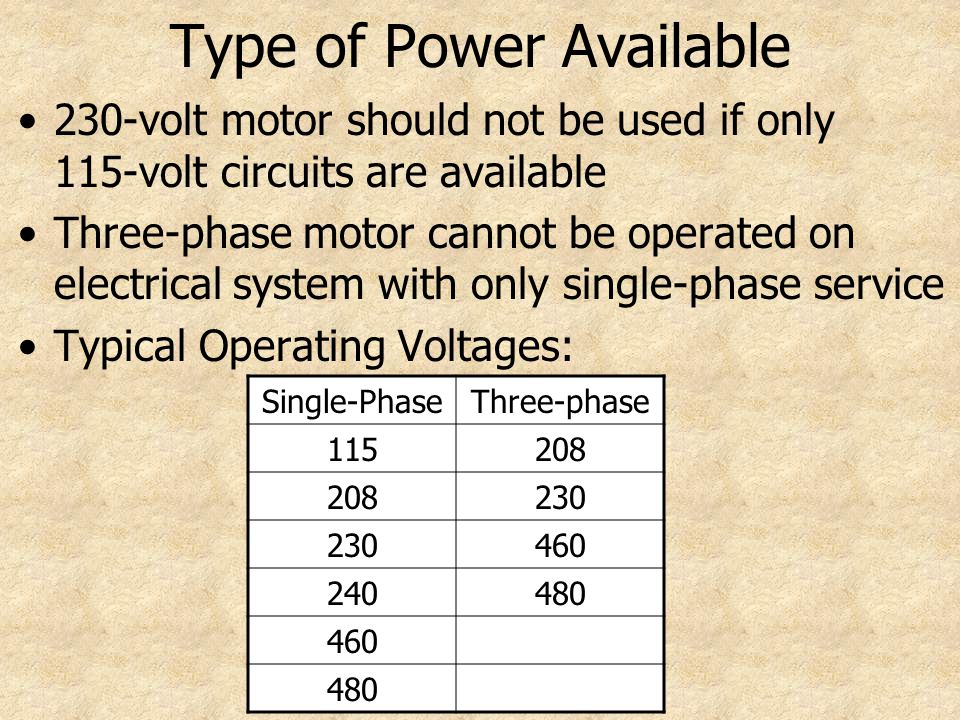 Selecting operating and maintaining electric motors for Types of single phase motor