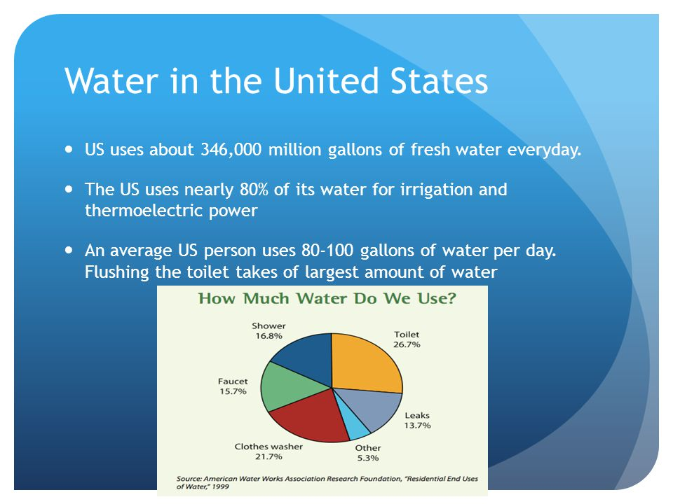Importance of fresh water