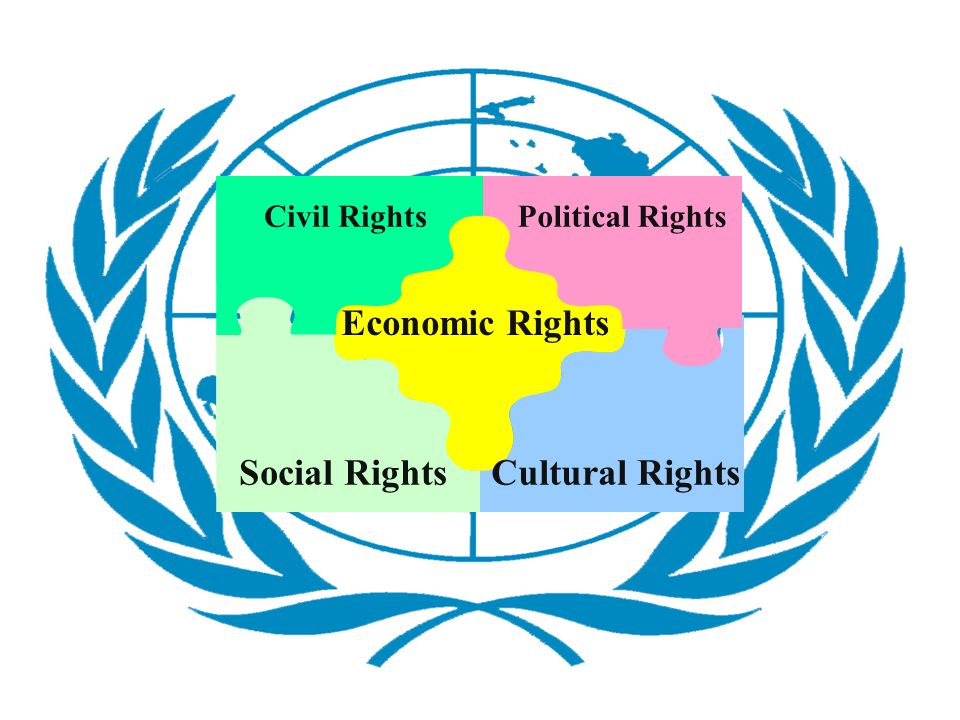 Economic Rights Cultural Rights Social Rights