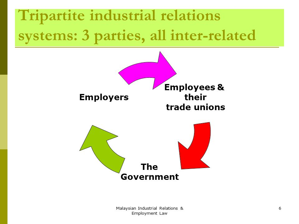 tripartite bodies in industrial relationship