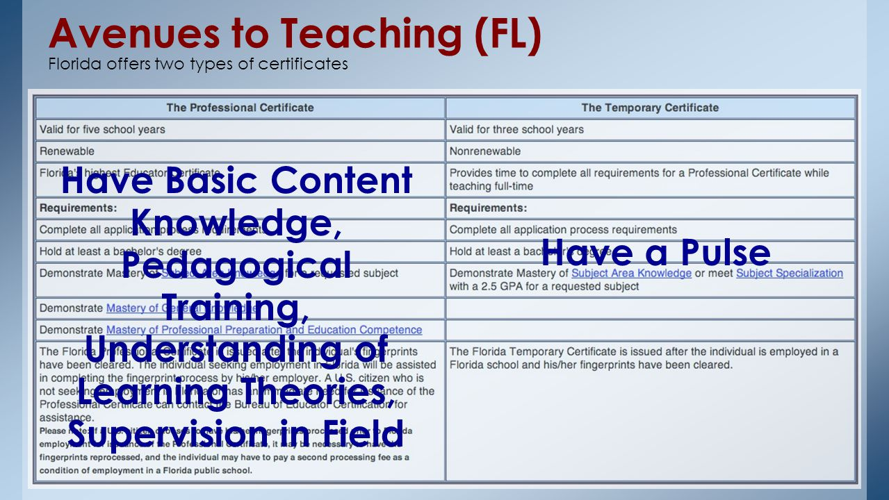 Teaching the english language arts ppt download avenues to teaching fl florida offers two types of certificates xflitez Images