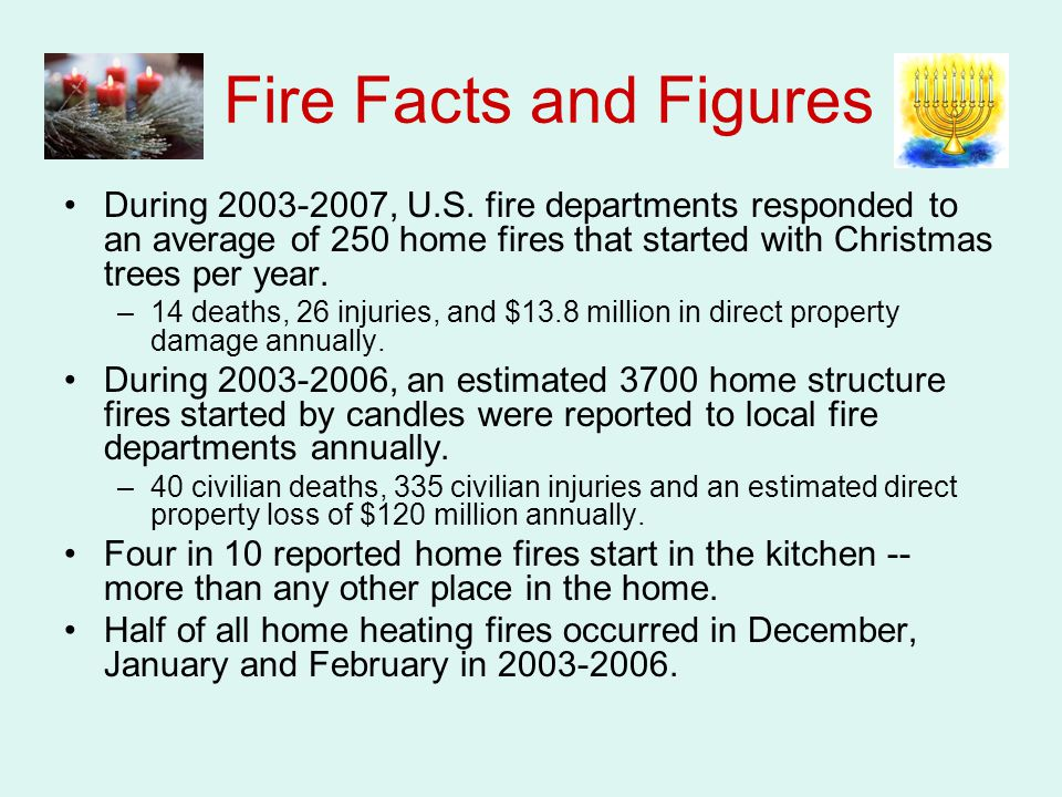 Happy holidays marty white december 14 ppt video online for Facts about house fires