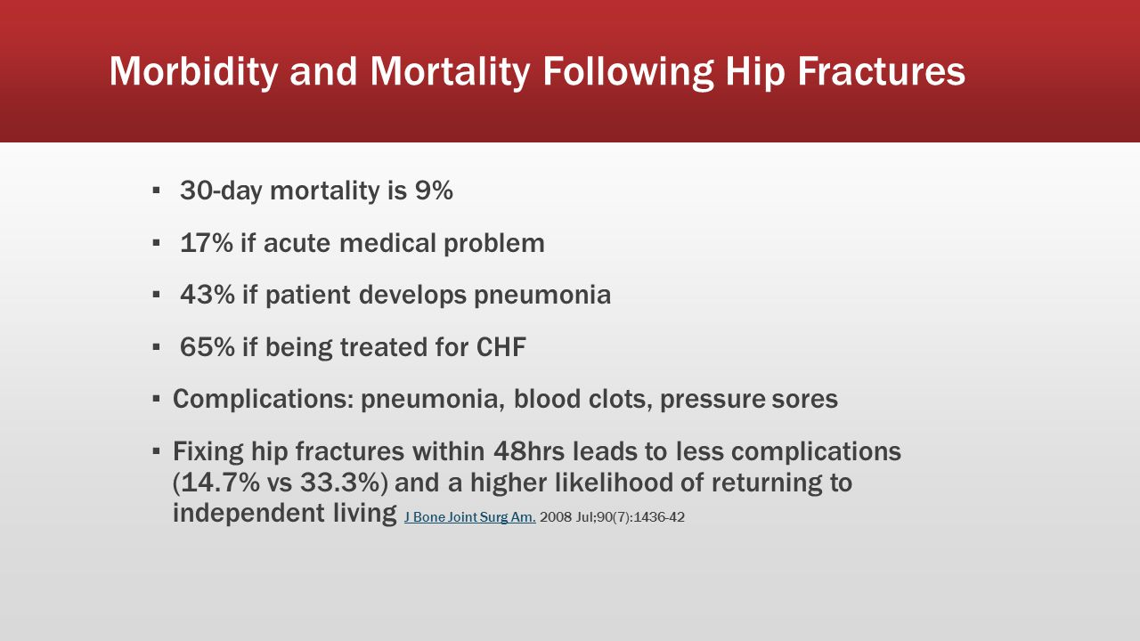 Morbidity and Mortality Following Hip Fractures