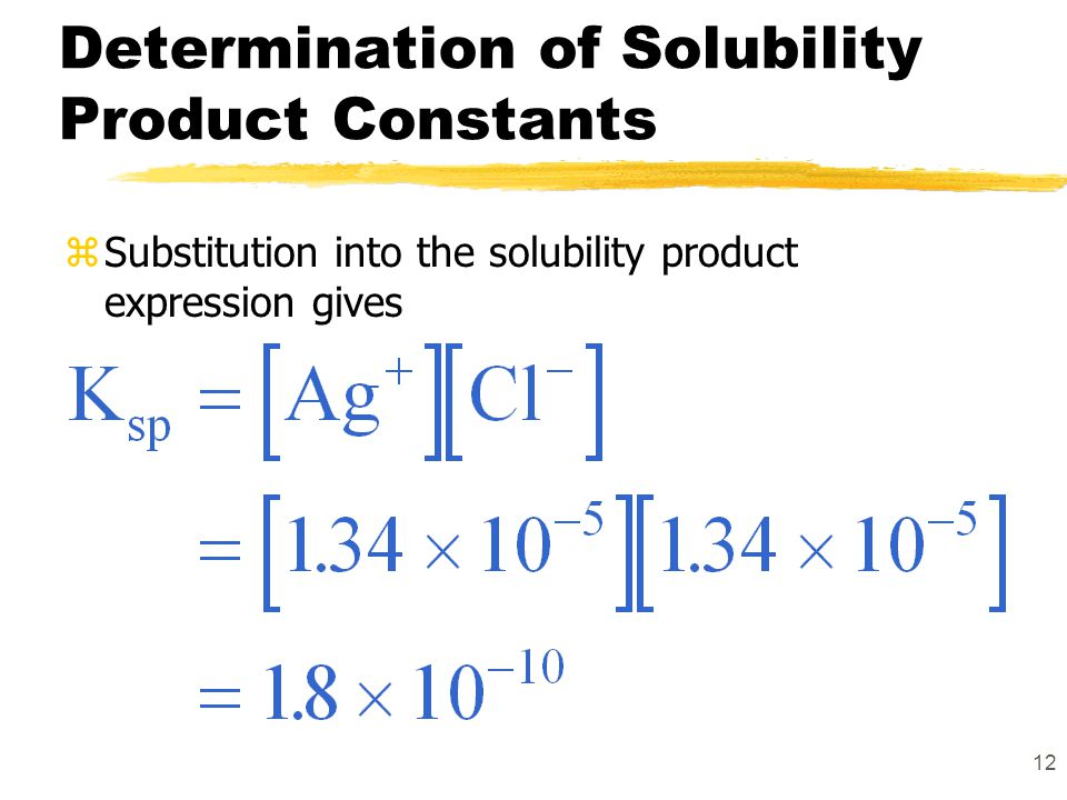 solubility product constant handout Solubility equilibrium the solubility product constant solubility we know that the solubility of a substance is the amount that a substance dissolves in another.