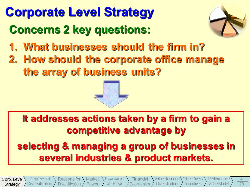1 in what ways does utc s corporate level strategy of unrelated diversification create value Objectivity and replicability, with the essential richness of rumelt 's  better profit  growth than firiiis with predominantly unrelated  1974) diversification strategy  is thus an important component of strategic  to measure corporate  diversification  gort (1962) was one of the first to examine the profitability of  diversified firms.
