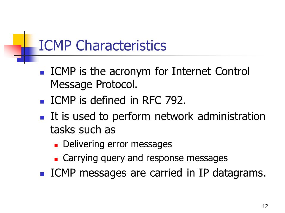 ICMP Characteristics ICMP is the acronym for Internet Control Message Protocol. ICMP is defined in RFC 792.