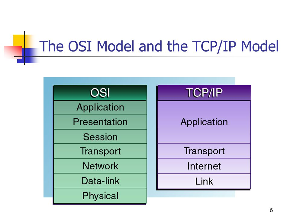 The OSI Model and the TCP/IP Model