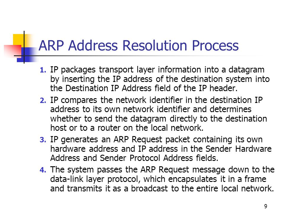ARP Address Resolution Process