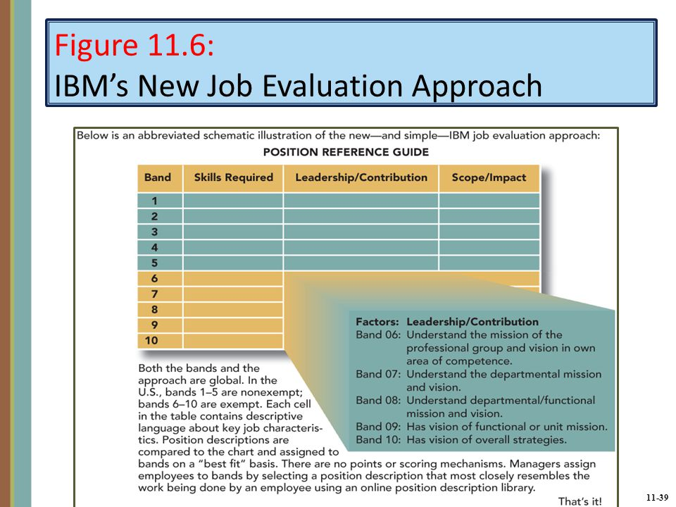 Approaches to Job Evaluation