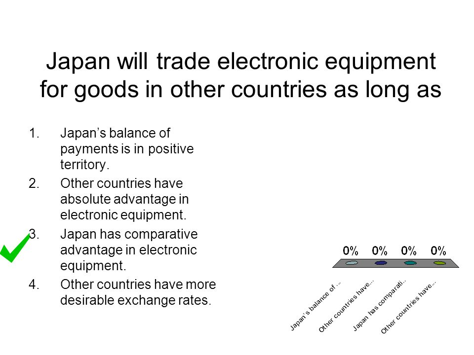 Japan will trade electronic equipment for goods in other countries as long as