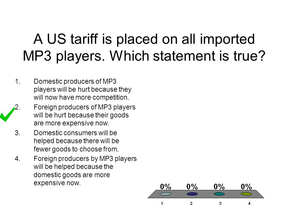 A US tariff is placed on all imported MP3 players