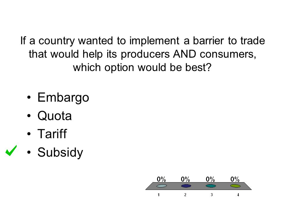 Embargo Quota Tariff Subsidy