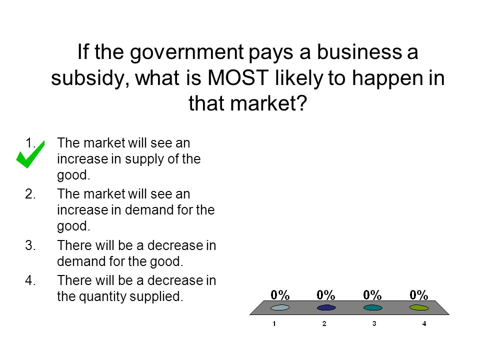 If the government pays a business a subsidy, what is MOST likely to happen in that market