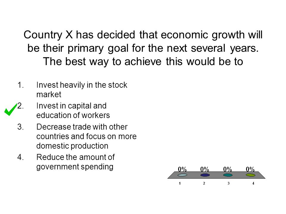 Country X has decided that economic growth will be their primary goal for the next several years. The best way to achieve this would be to