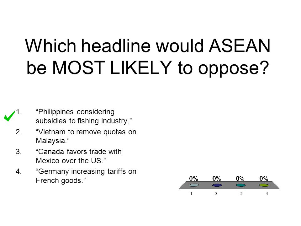 Which headline would ASEAN be MOST LIKELY to oppose